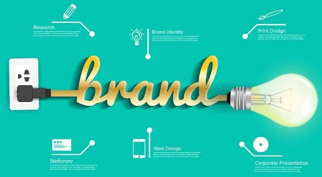Branding Agency in Malaysia -How to Get Started